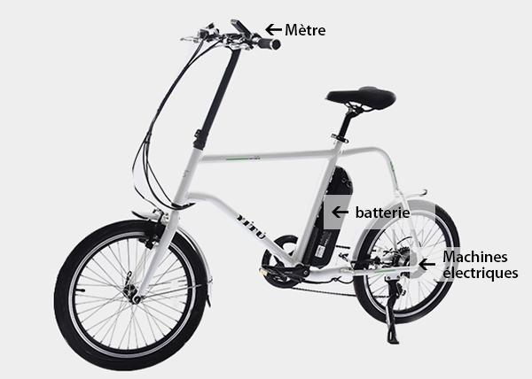 Introduction à la connaissance pertinente des batteries de véhicules électriques?