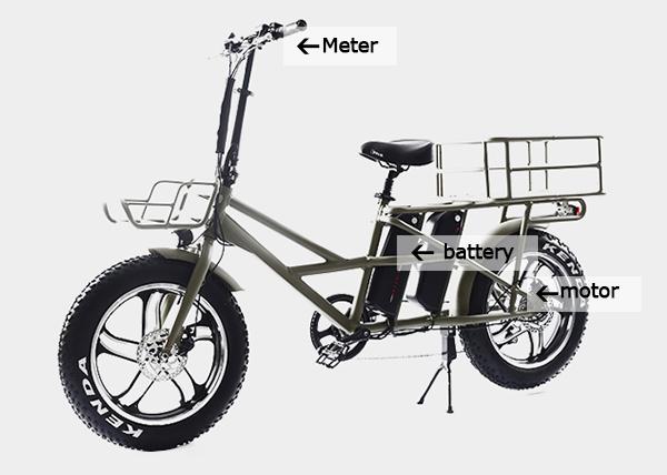 Quelles sont les classifications des véhicules électriques?