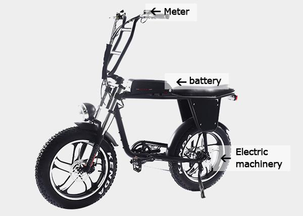 Le développement technologique des vélos électriques?